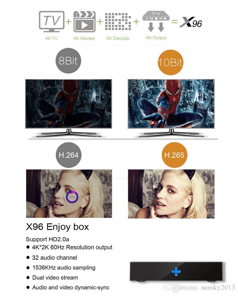 X96 4K Smart TV BOX Android 6.0 Amlogic S905X Quad Core H.265 Media Player Marshmallow Mini PC 2.4GHz Wifi Miracast Airplay DLNA