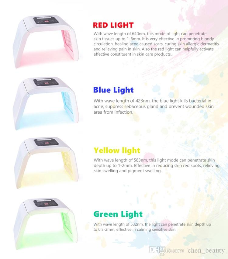 Omega Light Machine Led Light Therapy Pdt Skin Tightening Acne ...
