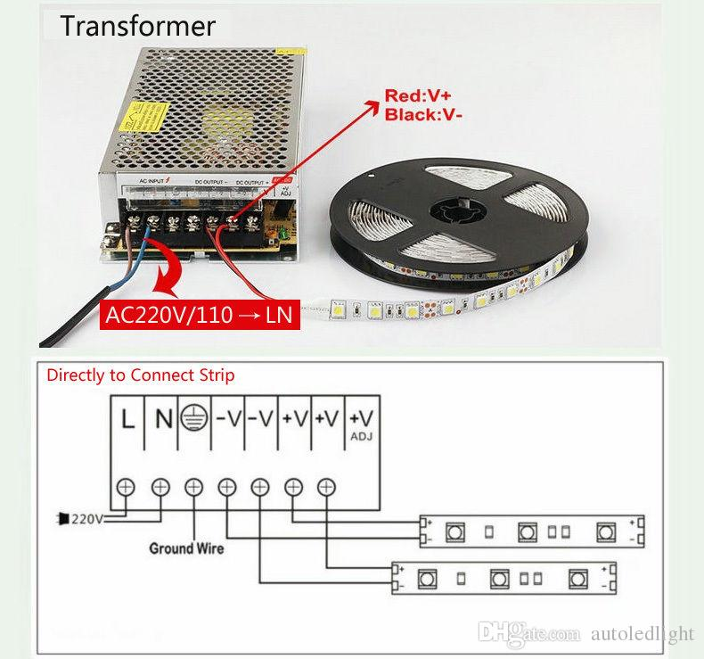 led power supplies 30A 25A 20A 15A 12.5A 10A 8.5A 6.5A 5A 2A 12V led power supply drivers High Quality