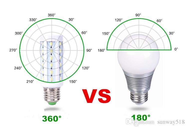 Ultra-helles LED-Mai-Licht E27 E14 B22 E40 SMD5630 Maislampen 110V 220V 5W 12W 15W 25W 30W 40W 50W 4500LM LED-Birne 360 Grad Beleuchtung