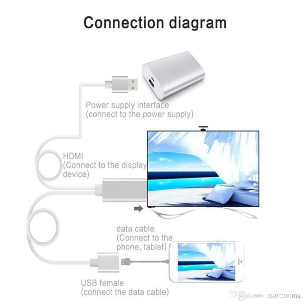 Evrensel hdmi adaptör kablosu hdtv tv konektörü samsung galaxy s6 s7 s8 kenar not5 8 iphone x 5 6 7 8 artı lg g4 ipad air2