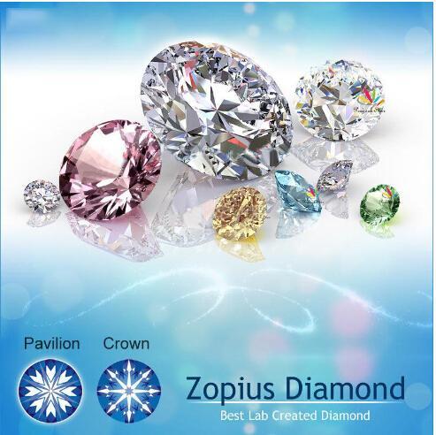 Estilo Vintage vitoriano Art Deco 1.5 Ct Criado Diamante Sólido Sterling 925 Prata 2-Pcs Wedding Engagement Ring Set