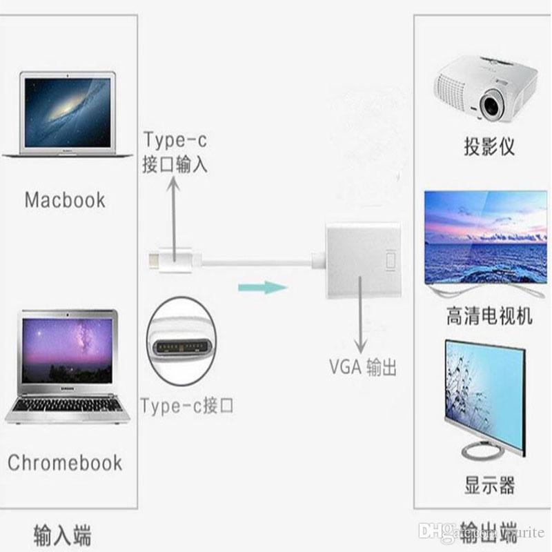 USB 3.1 Type-C to VGA Adapter Converter Video Cable Male to Female Connector 1080PP HD for Macbook Laptop