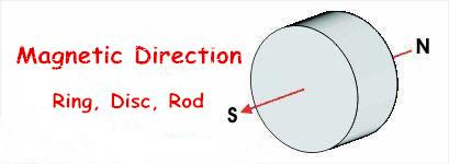 300 قطع 6 ملليمتر x 1.5 ملليمتر المغناطيس ، مغناطيس d6x1.5mm 6x1.5 المغناطيس 6 * 1.5 ، المغناطيس الدائم d6 * 1.5 6x1.5 ملليمتر المغناطيس الأرض النادرة