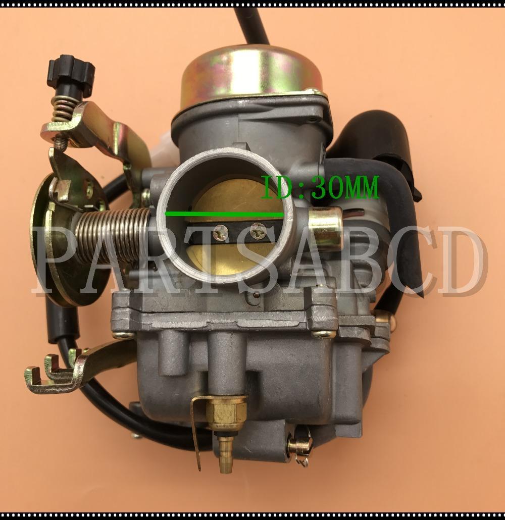 Manco Talon 250cc Wiring Harness - All Diagram Schematics