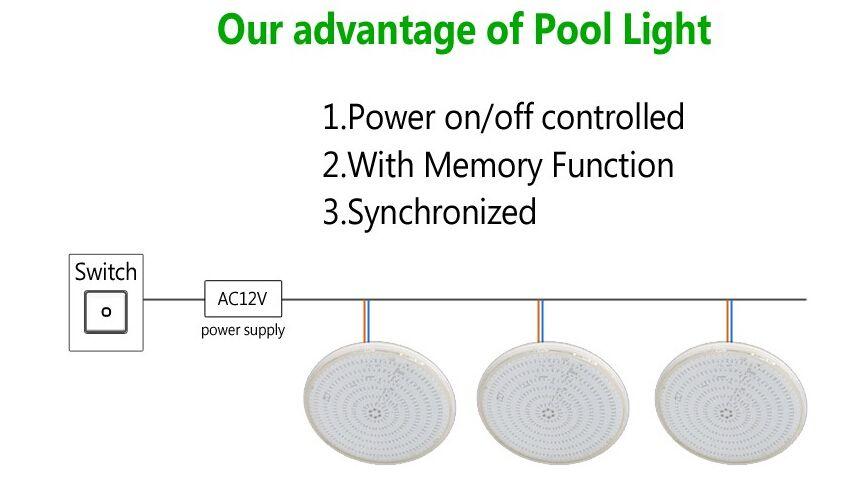 CA 12V LED RGB Piscinas 18W 24W 30W 35W 42W IP68 impermeable al aire libre Función piscina con fuente en memoria de las luces de sincronización CE ROSH