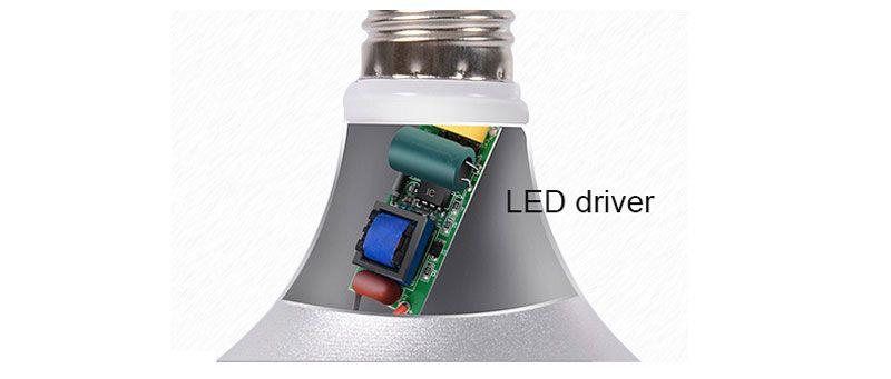 new arrivals LED flying saucer shape lamp 36W 3600lm e27 LED bulb 220V LED umbrella light SMD 5730 Epistar for commercial decor
