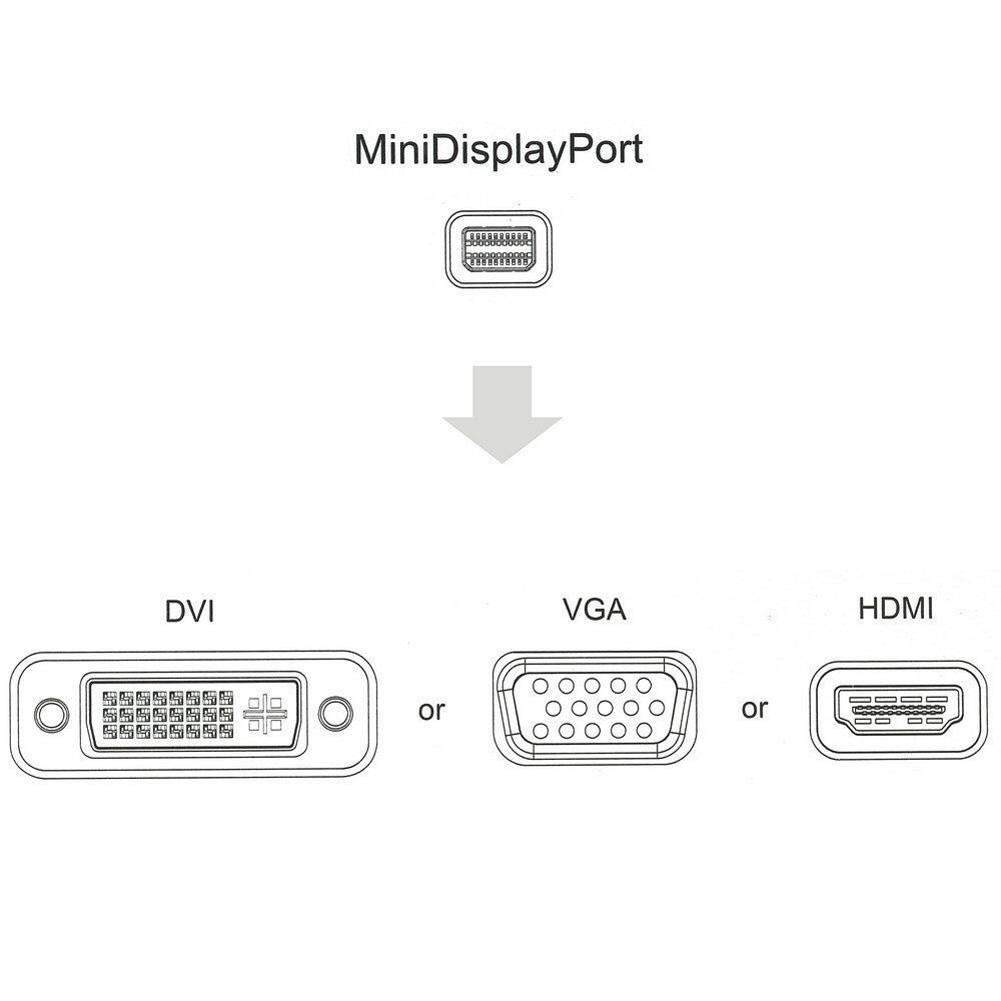 Freeshipping 3 In 1 Mini Display Port DP Thunderbolt to DVI VGA HDMI Adapter Cable for Apple Macbook Pro Microsoft Surface Pro Tablets