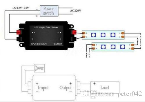 Faretto a LED controllo luci DC 12V MR16 a LED telecomando senza fili