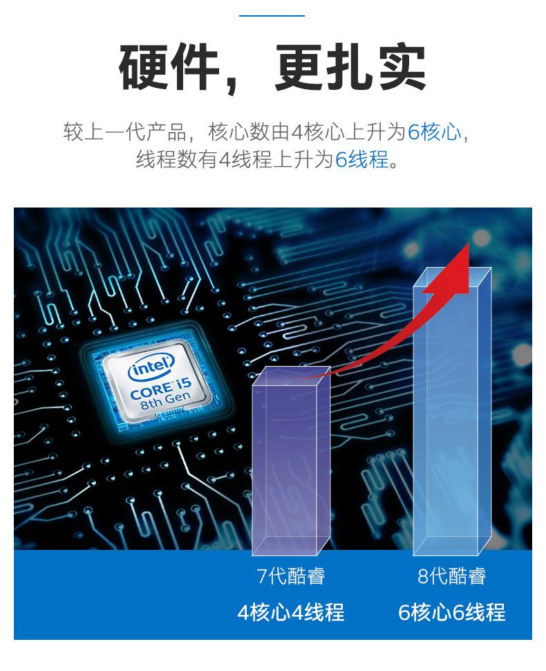 Intel Core 7 Serie I5 8400 I5-8400 Boxed-Prozessor-CPU LGA 1151-Land FC-LGA