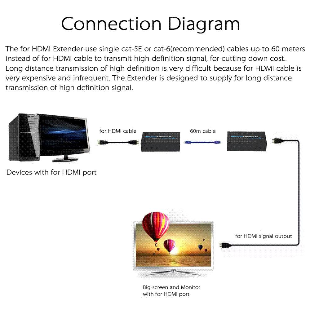 Anq E60 60m Hdmi Extender 1080p 3d Transmitter Receiver Over Cat 5 Ethernet Cable Diagram View 5e 6 Rj45 Converter Eu Us Plug Cheap With 2 Out High Quality