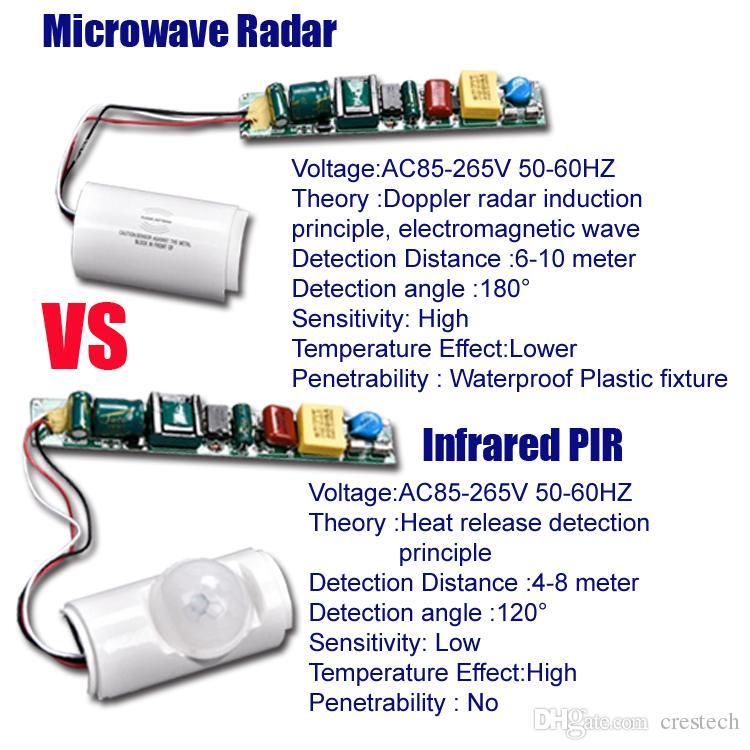 2ft 3ft 4ft 5ft Microwave Radar led tube Motion Sensor Integration T8 LED tube lights 18W 0W/3W function for fluorescent light fixture