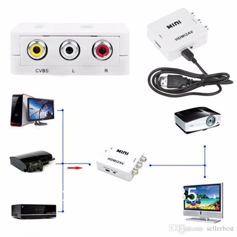 HD-184 HDMI zu Mini Composite CVBS RCA AV Videokonverter Adapter Alter Fernseher 1080p HRCA