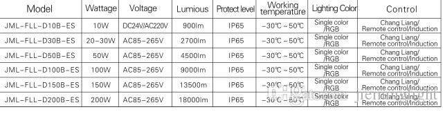 White color temperature LED floodlight 85-265V waterproof aluminum housing material outdoor lighting drop shipping
