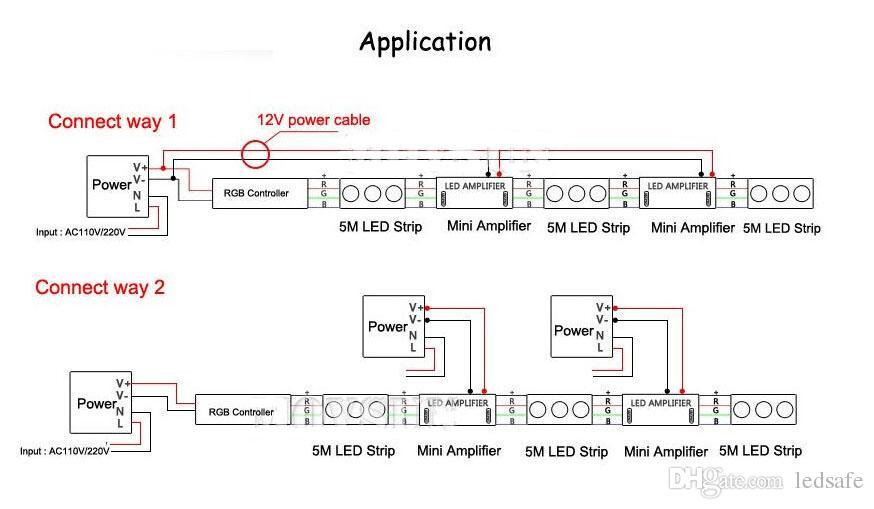 5050 RGB LED مرنة الشريط ضوء مصباح 60leds / m 30 متر 20 متر 15 متر 10 متر 5 متر dc 12 فولت ماء ip65 ip20 شرائط 2.4 جرام تحكم عن بعد + محول الطاقة