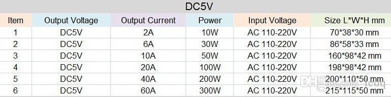 AC 110 V 220 V DC 24 V 5 V LED Aydınlatma Trafo lamba Şerit Güç Kaynağı Adaptörü 1A 2A 5A 6A 10A 15A 20A 40A 60A Anahtarı CE ROSH Dropship