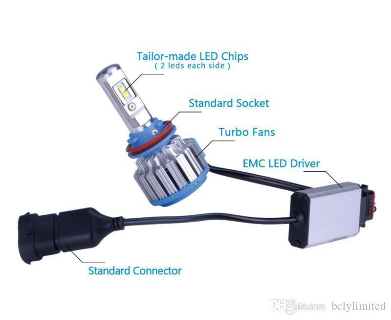 T1 Auto Scheinwerfer H7 H4 LED H8 / H11 HB3 / 9005 HB4 / 9006 H1 H3 9012 H13 9004 9007 70W 7000lm Auto Glühbirne Scheinwerfer 6000K Licht
