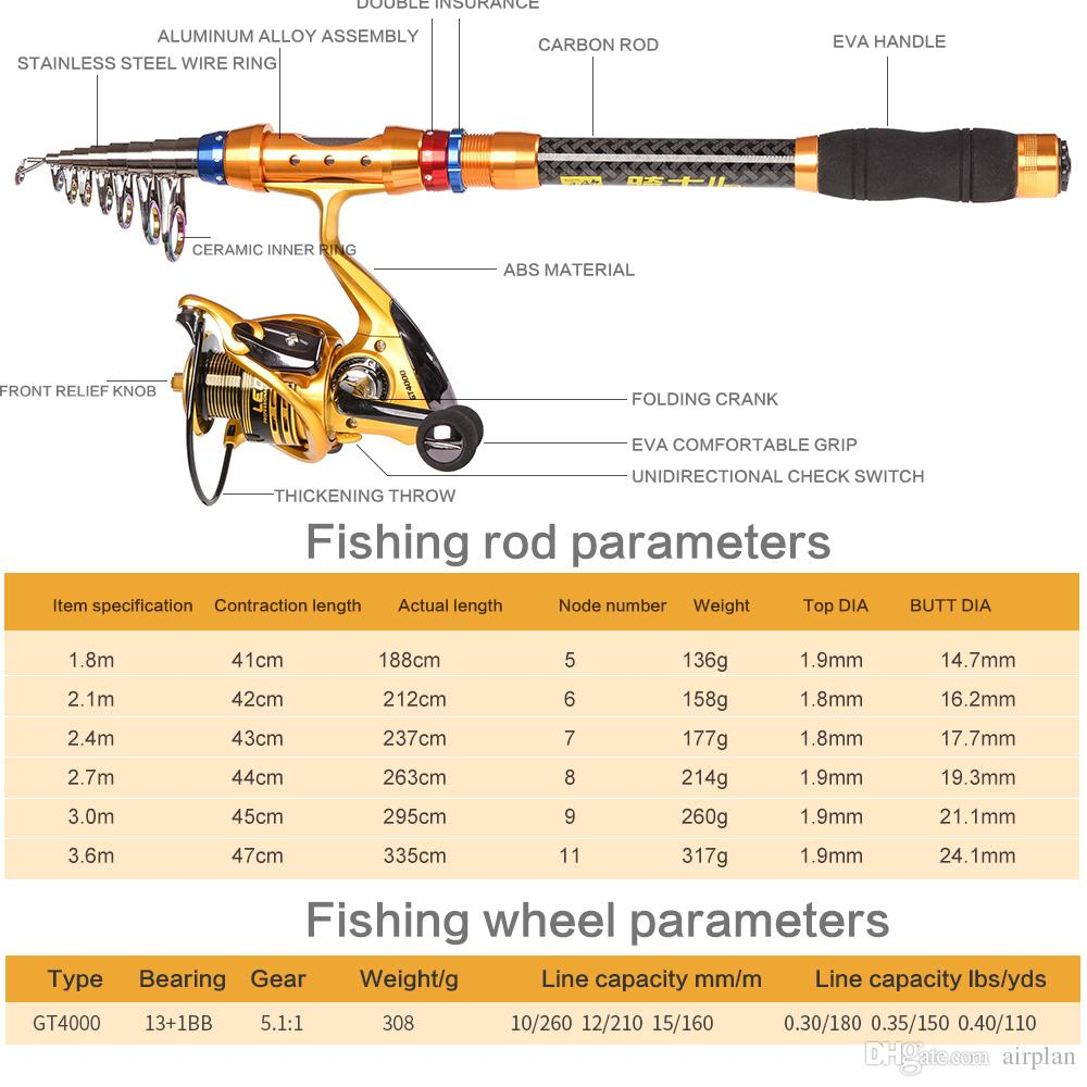 Professional Spinning Sea Fishing Pole 1.8M to 3.6M Long Distance Telescopic Rock Fish Pole Carp Pesca Fishing Rod