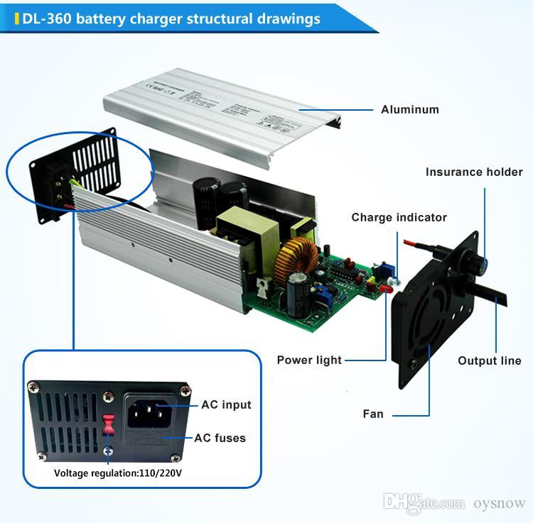 Certificação global do carregador da alta potência 88.2V 4A do carregador 360W da bateria acidificada ao chumbo do carregador 73V3A 73V