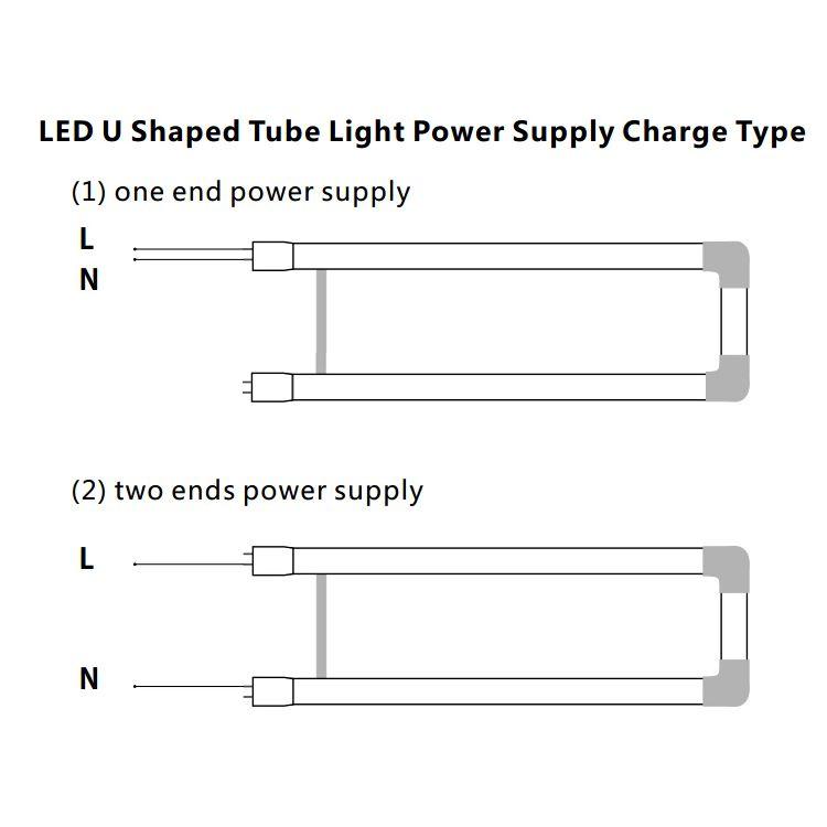 U T8 LED Leuchtstoffröhren 2ft G13 U-förmige LED-Röhrenleuchten 18w 22w led Leuchtstofflampe 568MM AC85-265V Garantie 3 Jahre