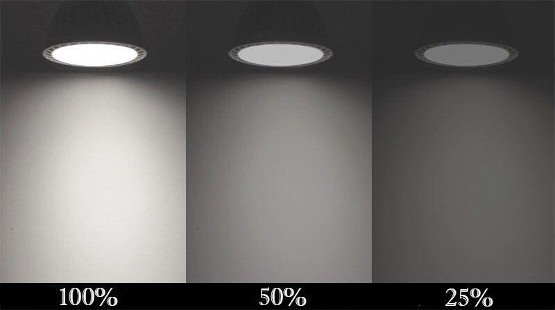 Super helle LED-Panel-Lampe vertieft Downlights Dimmable 3W 6W 9W 12W 15W 18W 24W Deckenleuchte Runde quadratische Form Spot Lampara DHL CE ROSH