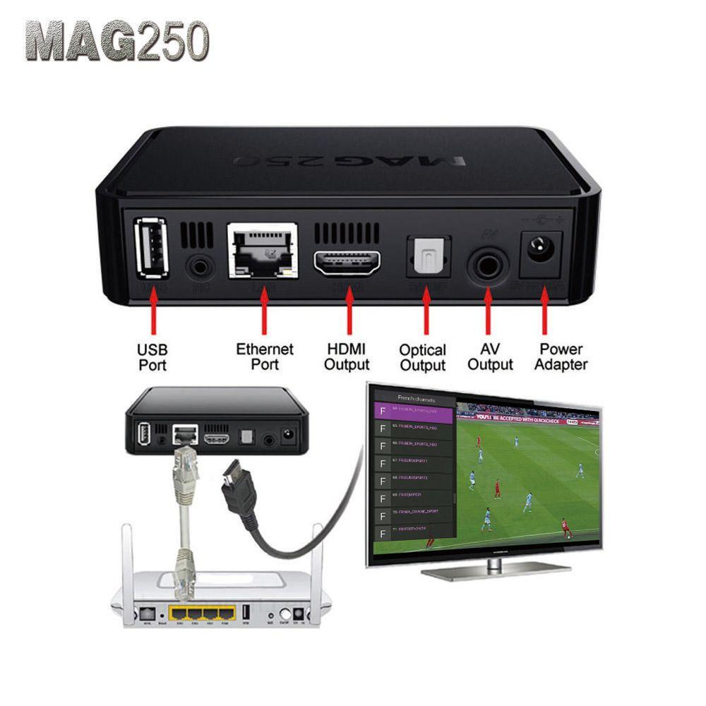 QHDTV 1year free arabic Iptv Set Top Box Mag 250 Same as Mag254 Linux streaming 256M Media Player MAG250 French US European channels