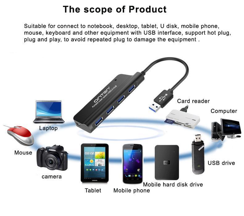 Высокопроизводительный USB 3.0 HUB 4 порта Super Speed 5 Гбит / с USB-разветвитель для компьютера Macbook Air Laptop