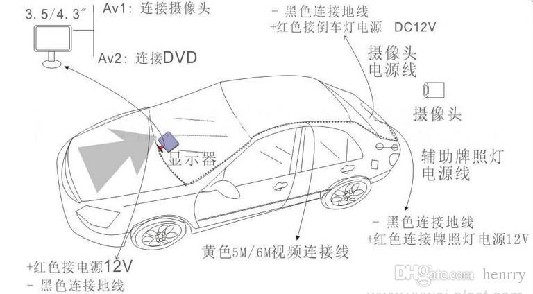 Camera retrovisore auto Sistema di assistenza parcheggio intelligente PZ602 da 3,5 pollici 4: 3 Pannello digitale Pannello digitale Pixal 648 * 488 APPACKET GRATUITA