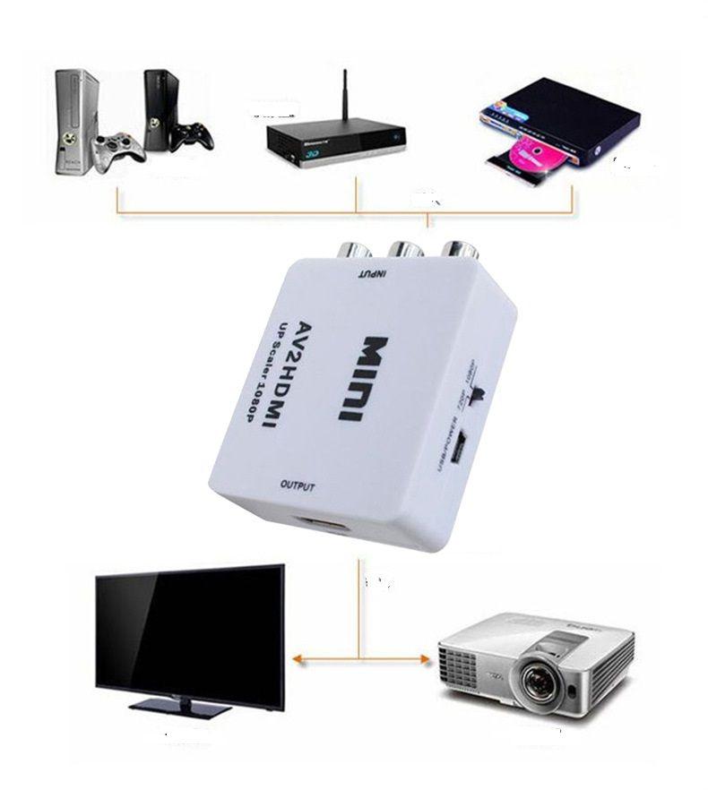 1080P Mini AV to HDMI Converter AV2HDMI RCA Composite video audio signals to HDMI signals for TV Monitor