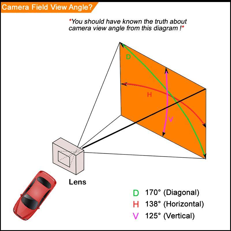 Caméras de vision arrière de voiture Auto 28mm 170 degrés Vue de face Couleur Night Vision Caméra de voiture avec lumière IR LED NTSC # 1366