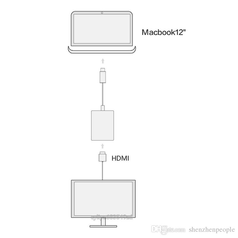 USB 3.1 Type C to HDMI Adapter Video Cable Male to Female Connector for Macbook