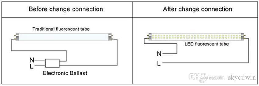 /  85-265V 3 años de garantía CE RoHS G13 3ft 0.9m 14W 900mm LED Tubo T8 LED Lámpara fluorescente Luz fluorescente Luz diurna