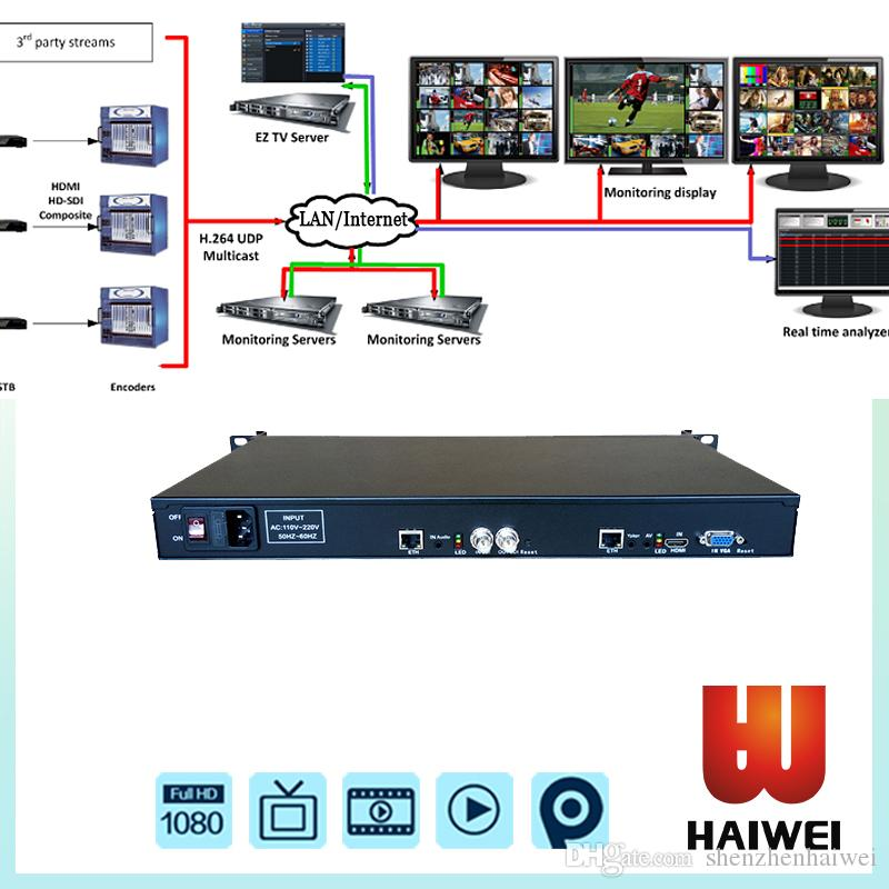 H3419 live webcasting services Video Conferencing Professional Live Video  Streaming Solution h 264 hardware encoder hdmi