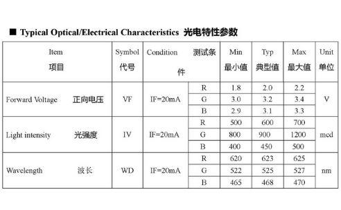 Anodo comune / catodo diodo LED Top 5mm RGB superiore piatto disponibile