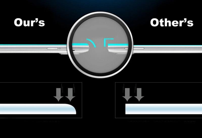 Für glas sony xperia m4 displayschutzfolie gehärtetes glas für sony xperia m4 glas film telefon für sony m4 50 teile / los