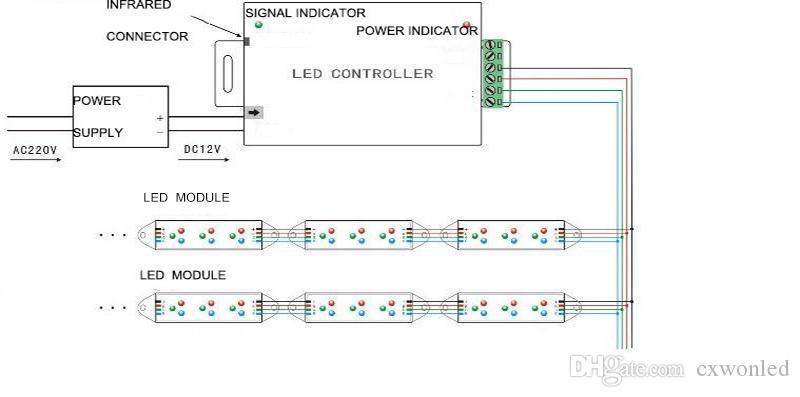 Contrôleur à distance IR DC12V-24V 12A 144W 44 touches pour bande RVB SMD 5050 3528 LED en aluminium pour un travail plus long