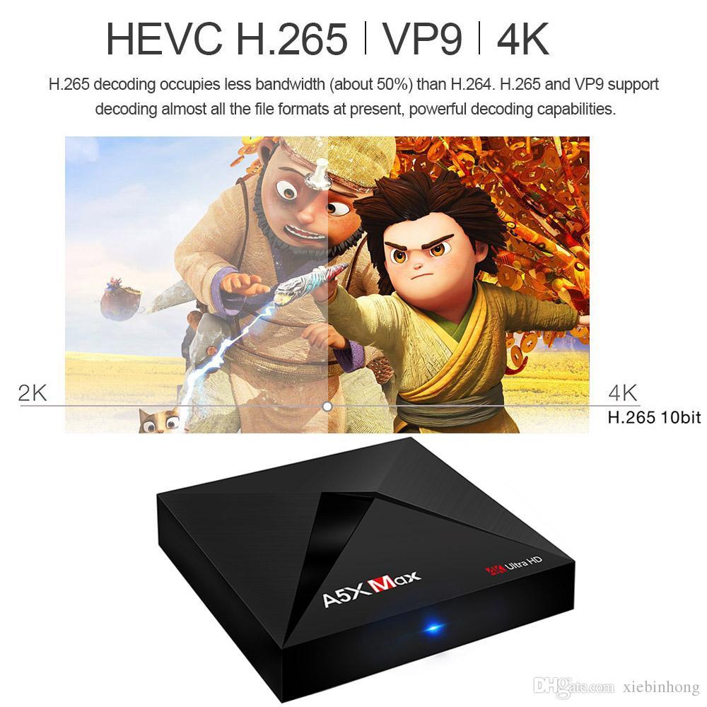 A5X Max Android 7.1 TV Box RK3328 4K HDR10 USB3.0 4G / 16G Mini PC DLNA Miracast WiFi LAN Bluetooth 17.3