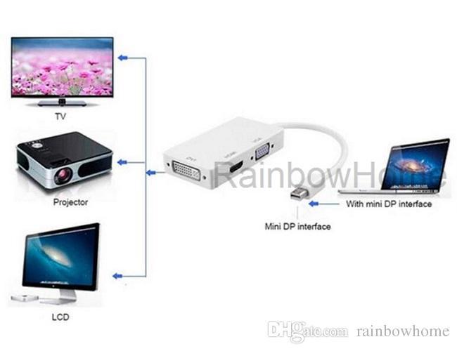 Mini-DP Display Thunderbolt-auf-HDMI-DVI-VGA-Adapter TV weibliche Kabel 3 in 1 für MacBook Air Pro PC-Projektor Schalter-Adapter