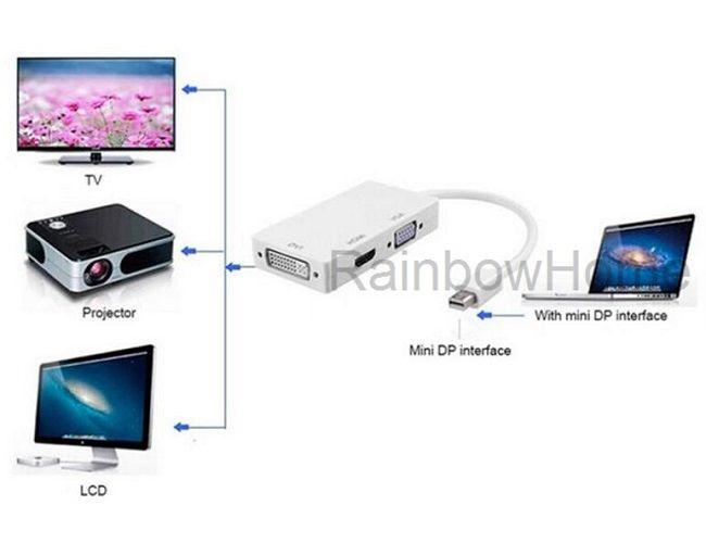 Mini DP DisplayPort Thunderbolt HDMI DVI VGA Adaptörü TV Kadın MacBook Air Pro PC Projektör Anahtarı Adaptörü için 1 Kablo 3