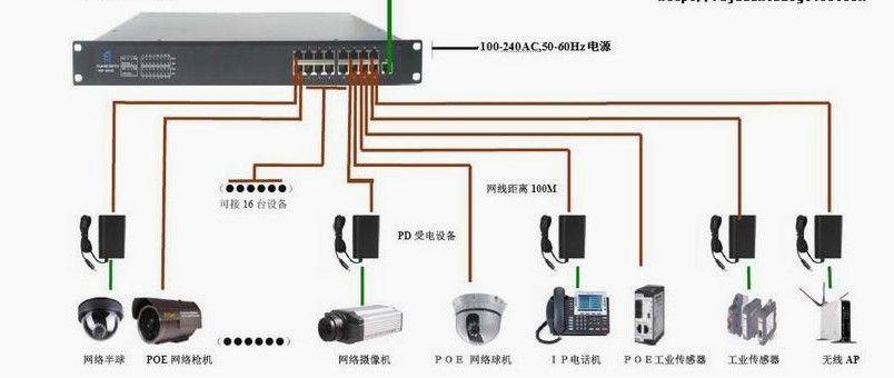 Сеть переключателя PoE 4 портов 10 / 100M совместимых камер сети и беспроволочной силы IEEE 802.3 af AP 15.4 W