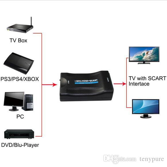 HDMI to Scart Converter AV Signal Adapter Receiver hdmi 1080P for MonItor PC Smart phone