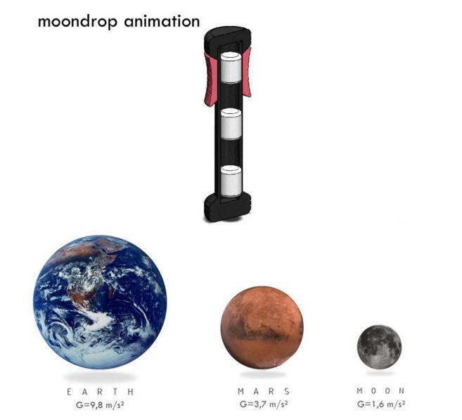Moondrop Fidget Desk Toy Hand Spinner Displaying Gravity Moon Fidget Spinner Child Decompression Funny Anti Stress Toys