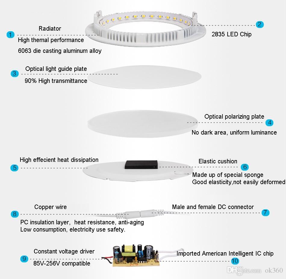 Pannello da incasso LED ultra sottile di 3W 4W 6W 9W 12w 15w 18w LED rotondo / quadrato Soffitto Incasso LED AC85-265V Light Panel SMD2835