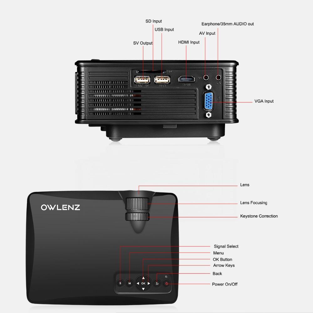 Wholesale Newest Original Sd50plus Mini Lcd Projector 1500lm 800 X ...