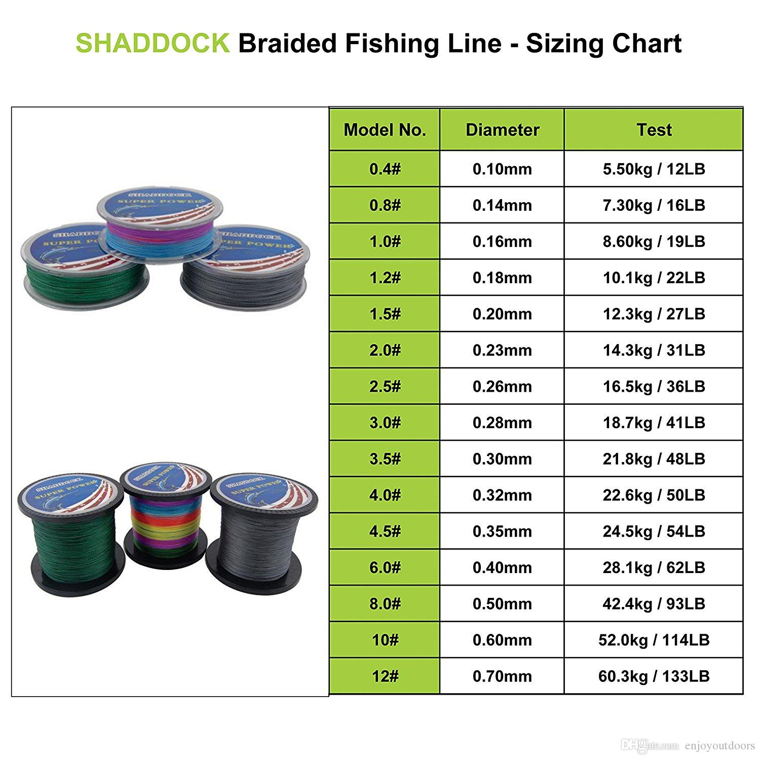 Best selling 0.16mm 0.18mm 100% PE Braided Fishing Line 100M 300M 500M 1000M Advanced High-strength Fishing Super line with 4-Strands