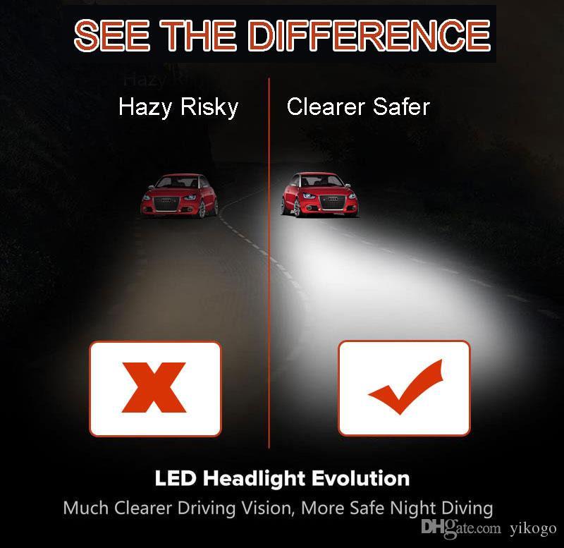 Auto führte Scheinwerfer-Birnen 9005 / HB3 Nebel-hohes niedriges 36W X2 Weiß 6000K 7600lm Birnen-Wiederholungs-Bi-Xenon-Scheinwerfer-Lichtstange