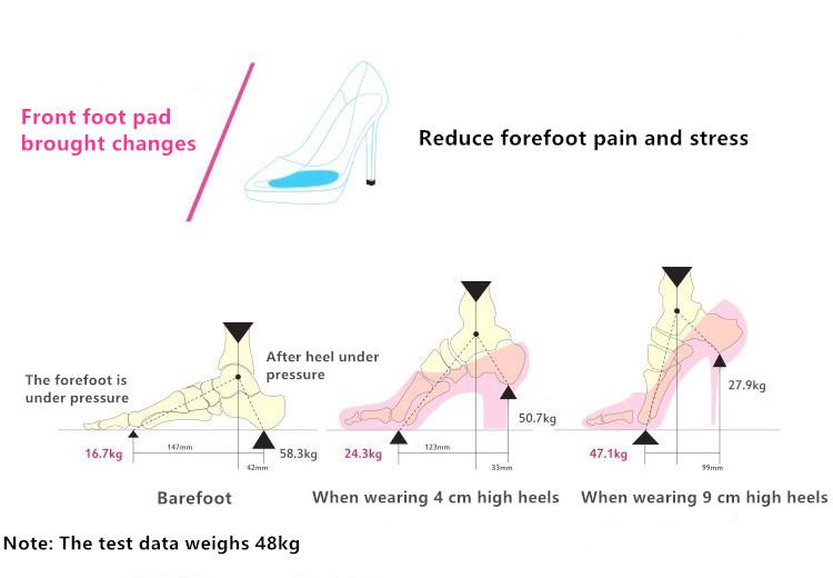 Orthopedic Insole For Flat Foot Orthotics Shoes Arch Support Cushion Feet Care Silicone Gel Pads High Heel Inserts Insole
