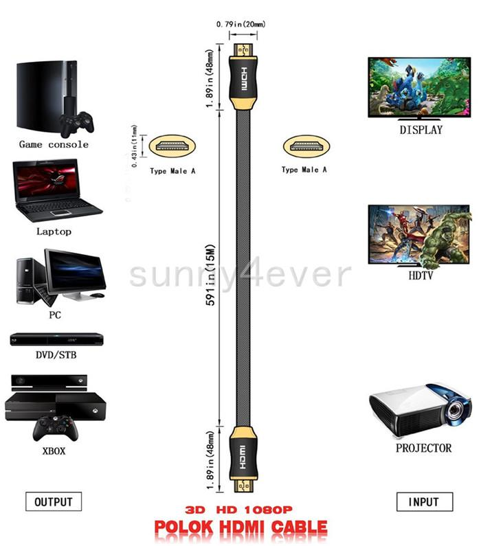 1m 1.5m 2m Metal HDMI To HDMI Cable V2.0 4K 3D 60fps Male to Male For HDTV Laptop PS3 Xbox 360 Projector Computer DVD DHL free