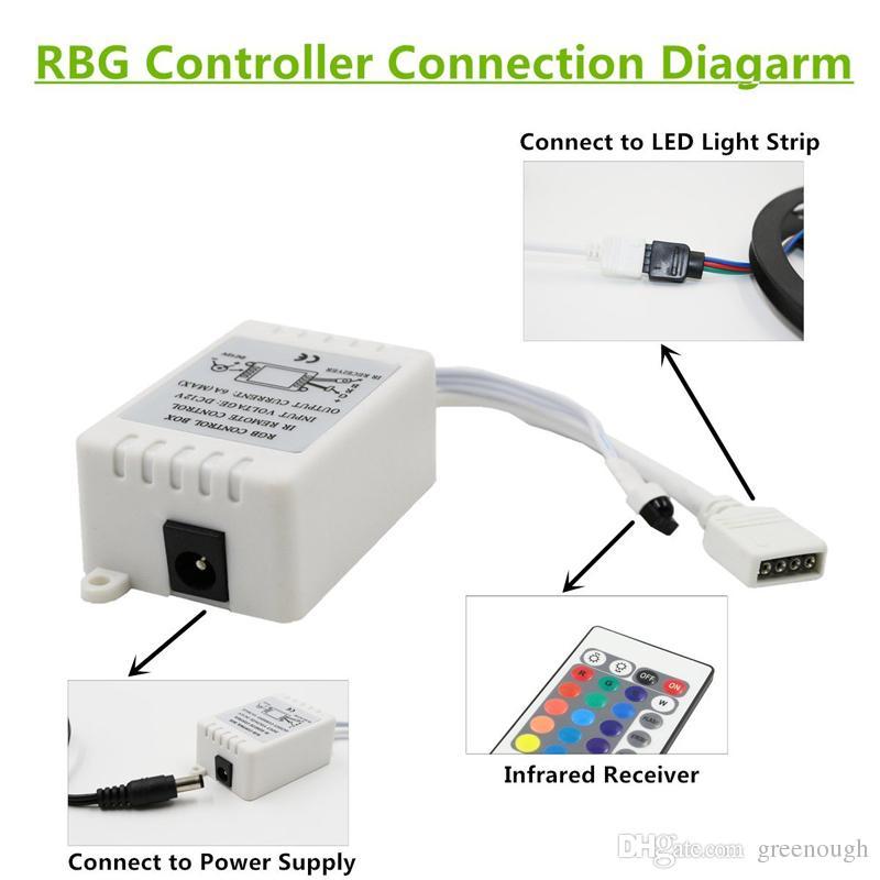2835SMD RGB LED 유연한 스트립 조명 키트 16.4Ft 5M 300leds 방수 Led 스트립 24 44key 원격 컨트롤러 12V 2A 전원 공급 장치 어댑터