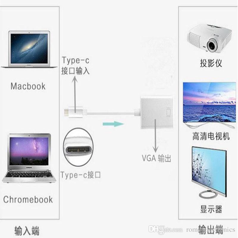USB 3.1 Tip-C VGA Adaptör Dönüştürücü Video Kablosu Erkek Dişi Konnektör 1080PP HD Macbook Laptop için